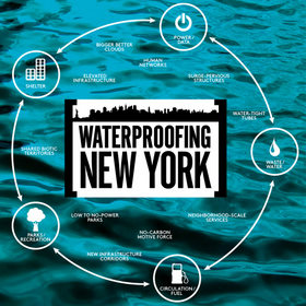 WaterproofingNY-infographic-1_1[1]
