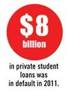 debtFULL