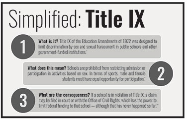 abuse of title ix