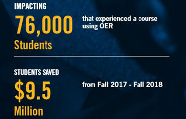 76,000 students using OER, $9.5M saved